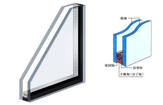 201412180319118199_中空玻璃示意图.JPG