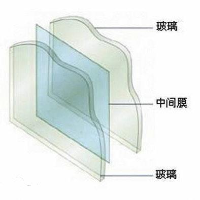 封阳台使用夹胶玻璃更安全